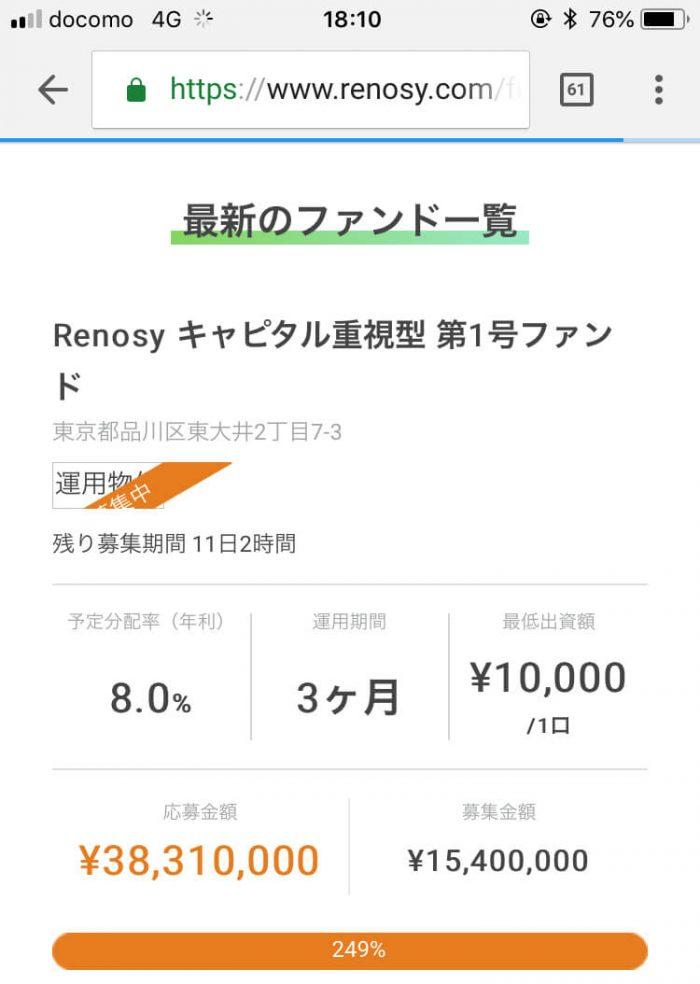 Renosy(リノシー)クラウドファンディング5